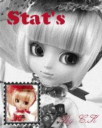 Stat's